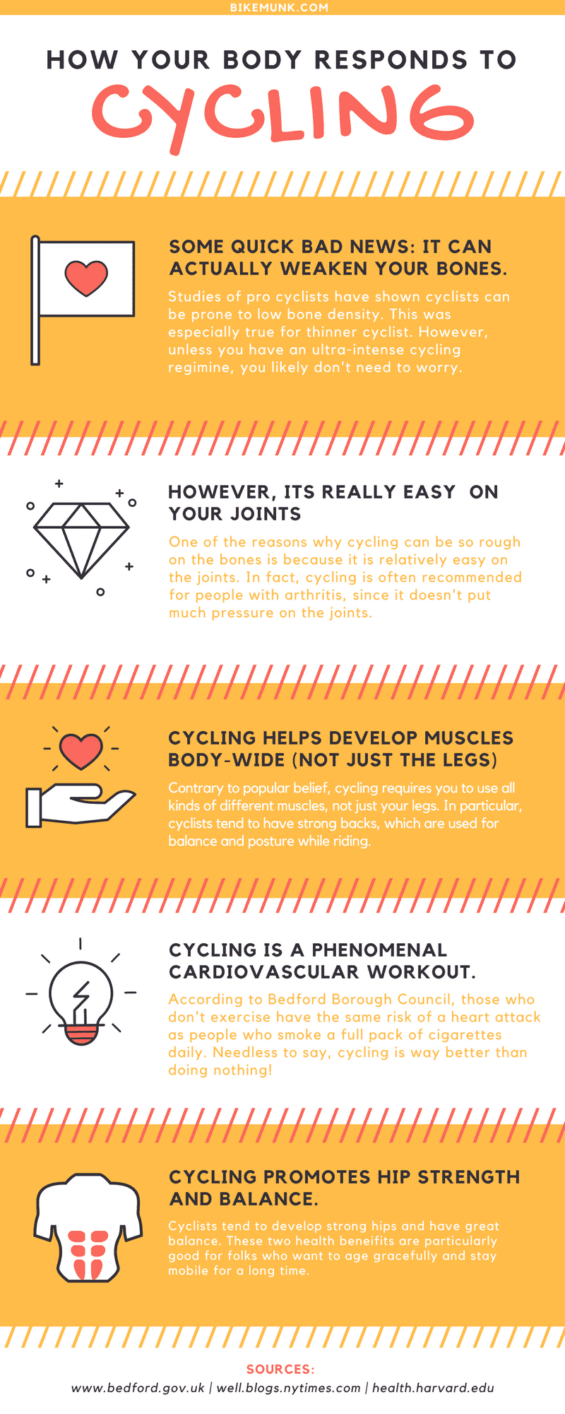 Affects of cycling on the body