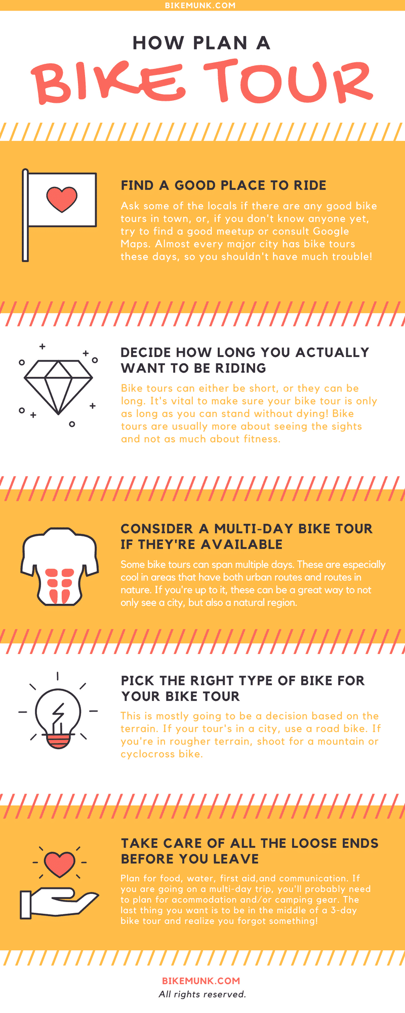 bike tour infographic